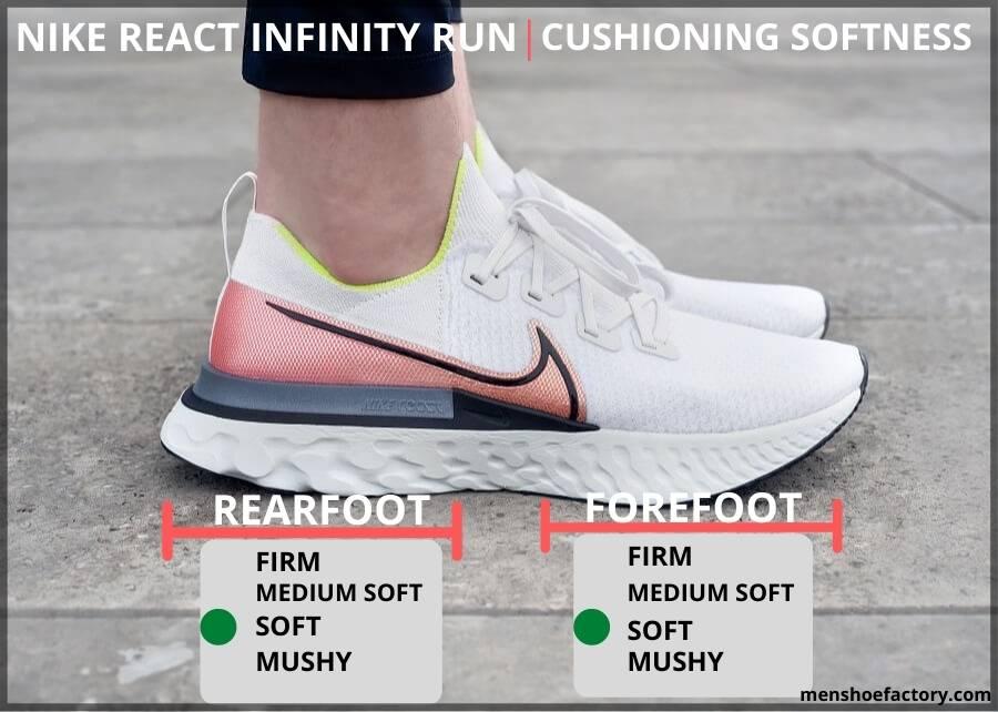 Cushioning of Nike shoes